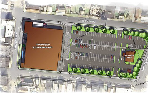 Watervliet Price Chopper aerial rendering